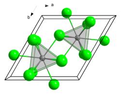 Характеристика однокарбидных сплавов